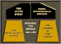 Building a Bridge Diagram
